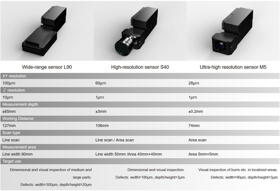 Wide-range, high-resolution and ultra-high resolution Optocomb sensors L90, S40 and M5 by XTIA