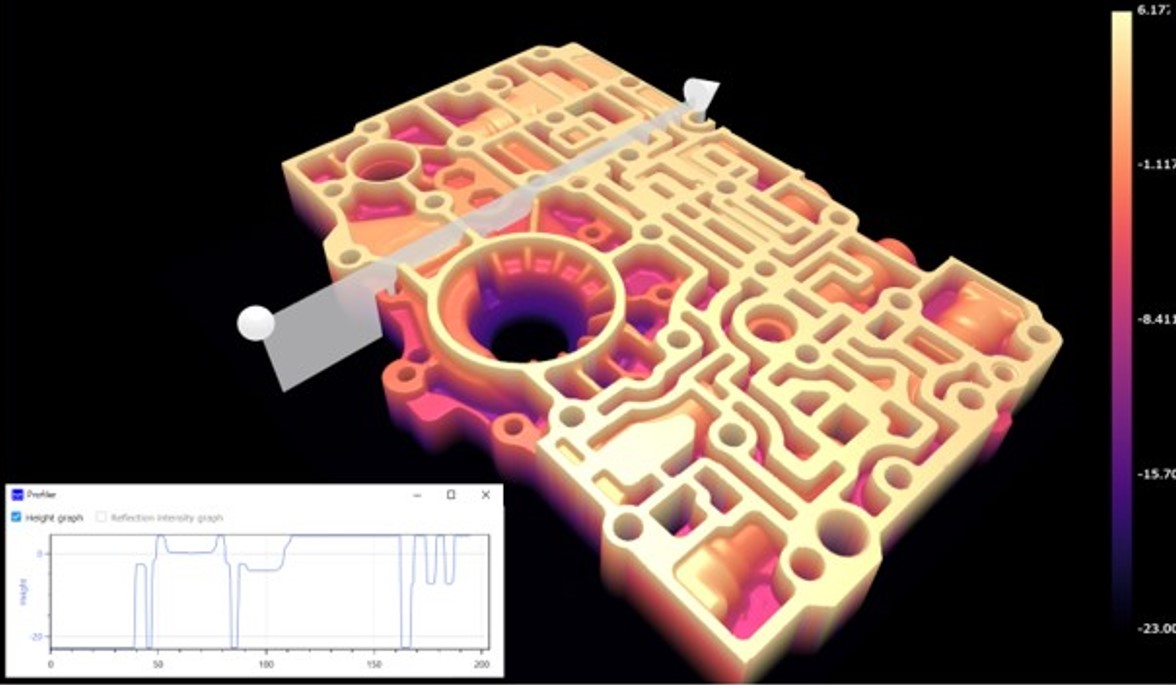 Dimensional inspection with Optocomb 3D scanners by XTIA